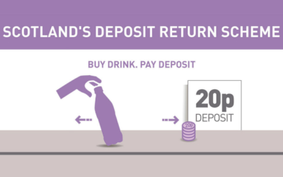 The Scottish Government Plan to Introduce a Deposit Return Scheme (DRS)